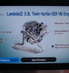 hyundai is working on twin turbo 3 3l v6 engine youwheel com hyundai 3500 v6 engine diagram [ 2018 x 1103 Pixel ]