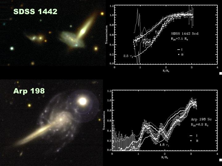 SDSS1442-Arp198