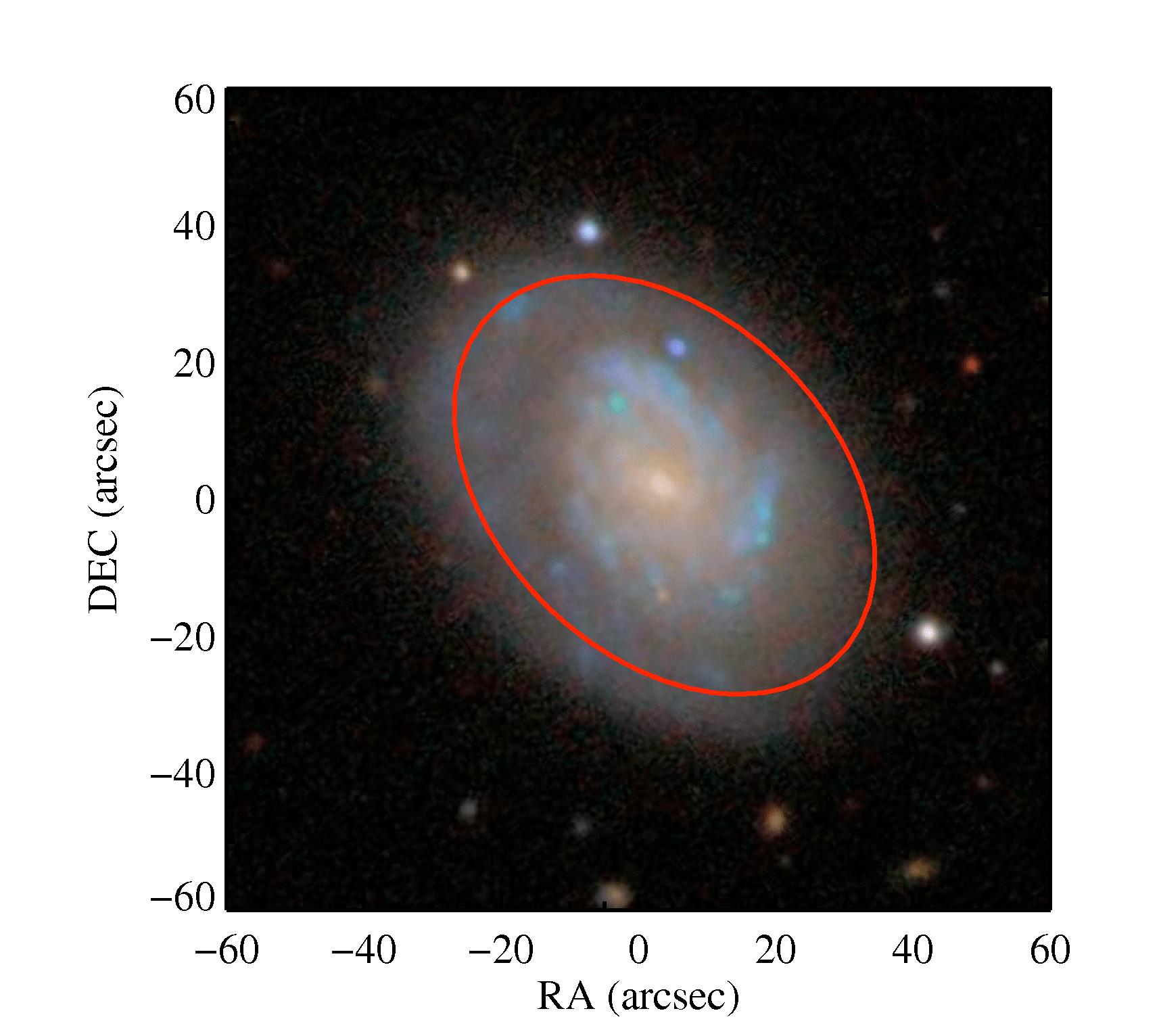 Plain galaxy