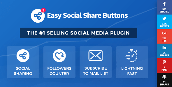 Use Easy Social Share buttons to drive traffic to your site