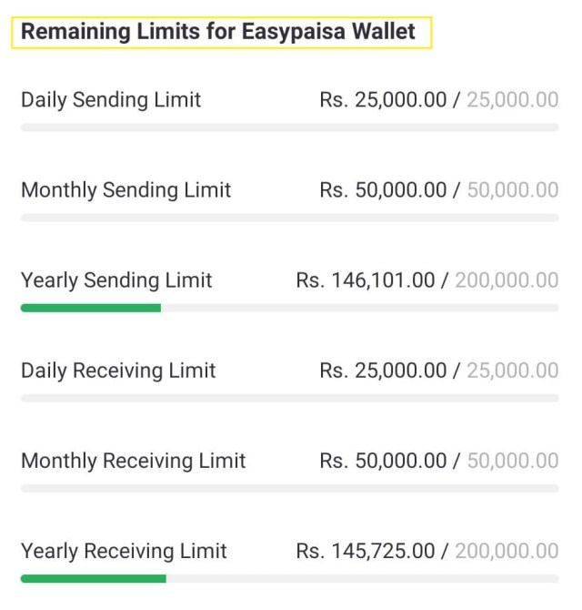 Check Easypaisa account limit by Easypaisa App