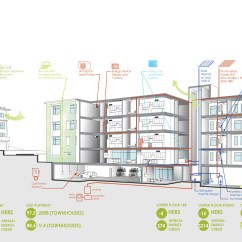 Architecture Section Diagram Beaver Skeleton Zero Net Energy Best Practices Studio G Architects