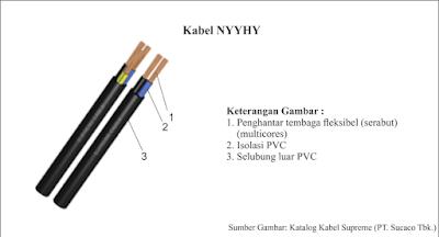 Kabel NYYHY
