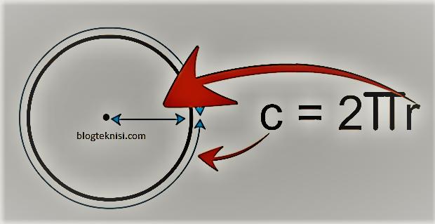 rumus jari-jari lingkaran
