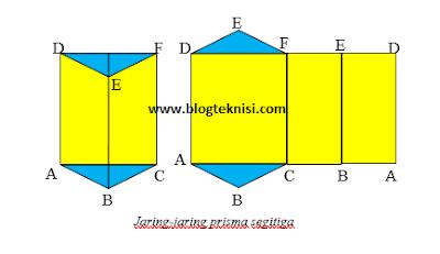 jaring - jaring prisma segitiga