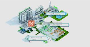 EcoStruxure Untuk Industri Makanan & Minuman