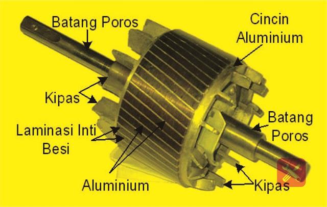 motor rotor sangkar