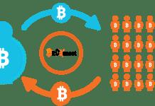 Bitconnect là gì?