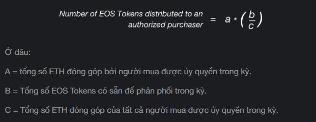 Làm sao để mua ICO EOS?