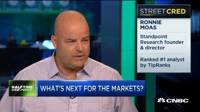 Ronnie Moas trả lời phỏng vấn về bitcoin trên CNBC