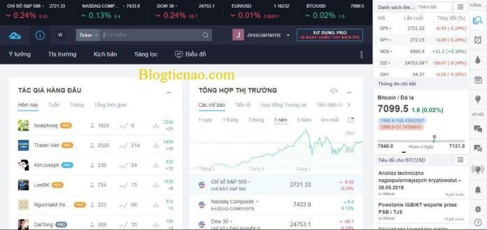 tradingview-giao-dien