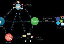 Tìm hiểu ứng dụng Blockchain