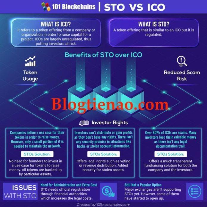 sự khác nhau giữa STO và ICO