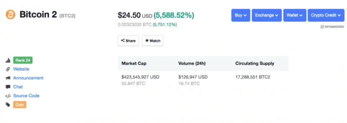 Bitcoin 2 pump-dump