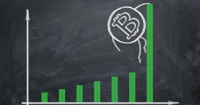 Bitcoin muốn test lại mức 9.000 USD? Mục tiêu tiếp theo sẽ là 11.500 USD