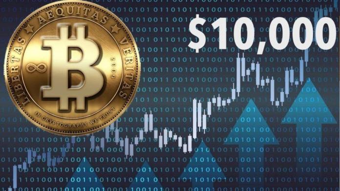 bitcoin tăng 10.00 USD