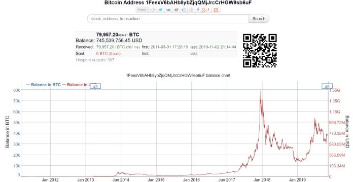 siêu cá voi bitcoin 80000 btc
