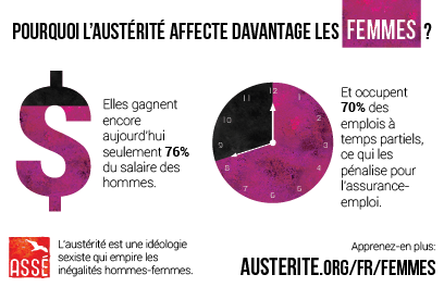 austerite-qui-affecte-les-femmes