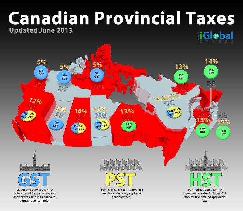 taxes-dans-differentes-provinces-canadiennes-2013-par-iglobal-stores