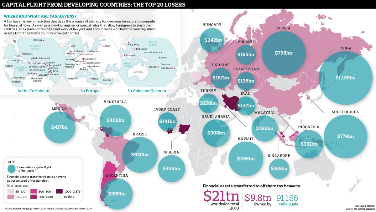 la-richesse-offshore