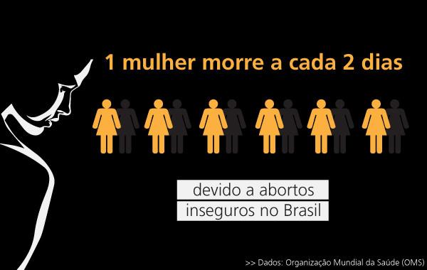 Imagem - Agência Apublica.