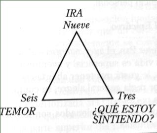 Eneagrama-dibujo triángulo.jpg
