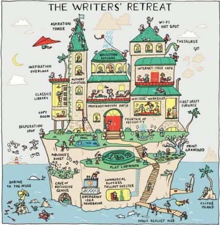 The Writer's Retreat