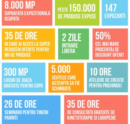 baby-boom-show-statistici