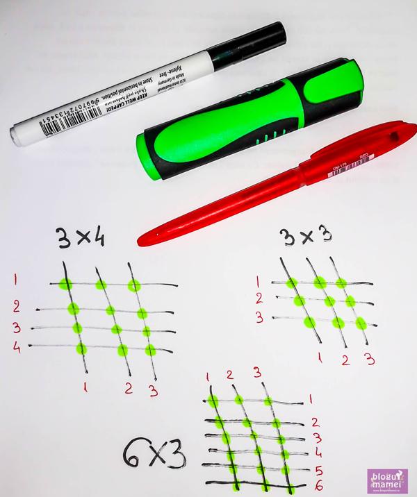 tabla inmultirii cu linii, de BlogulMameiRO