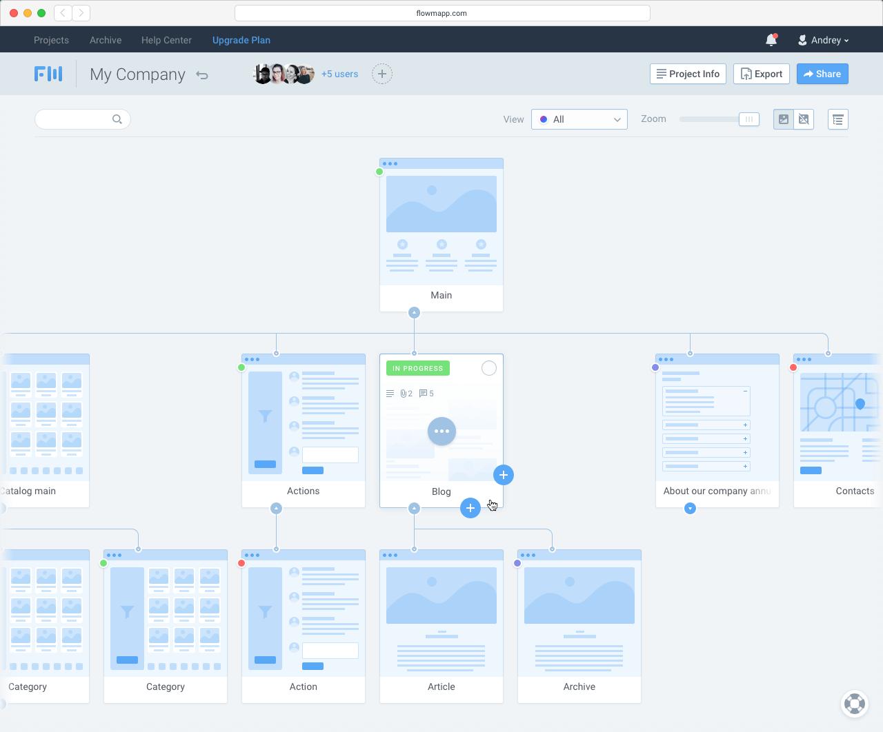 Création de site maps en ligne