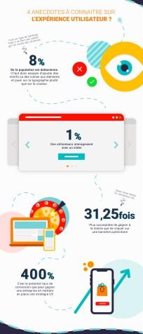 infographie ux app mobile by bleu122 03 - Infographie : L'expérience utilisateur, qu'est-ce-que c'est ?