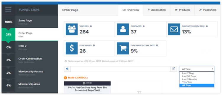 ClickFunnels Unlimited Conversion Tracking Interface