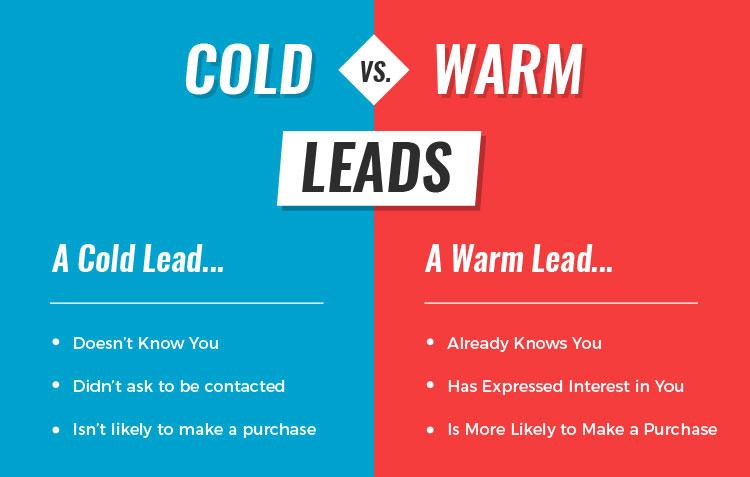 cold and warm lead comparison