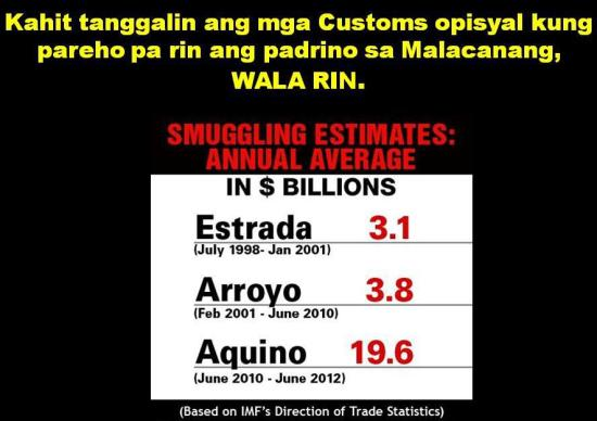 Smuggling under Aquino