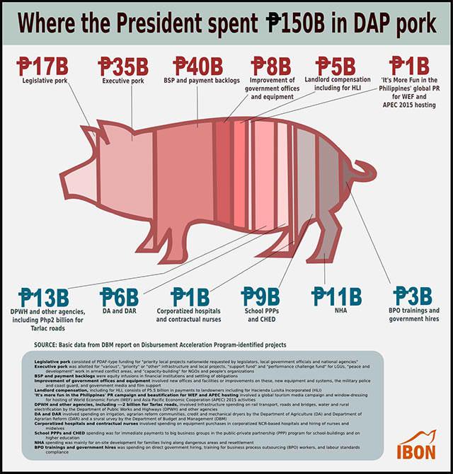 DAP infographics