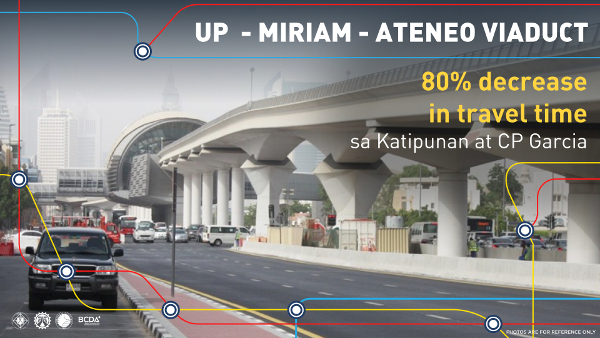 UP Miriam ateneo viaduct