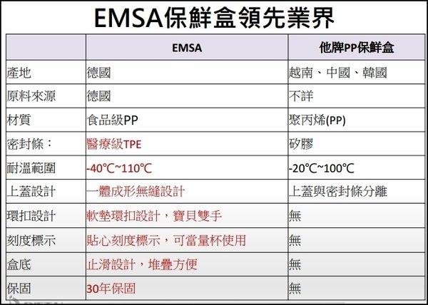 採用最高等級醫療級316不鏽鋼。超強保溫保冷效果的德國EMSA隨行保溫瓶(5年保固)~(已納入Tefal法國特福集團 ...