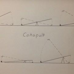 Parts Of A Pumpkin Diagram Rj45 Module Wiring Trebuchet Catapult Diagrams