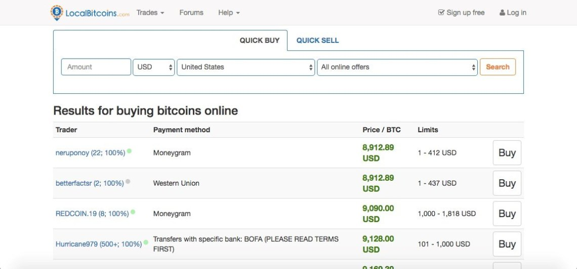 how to sell btc on localbitcoins