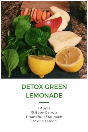 Detox green lemonade recipe