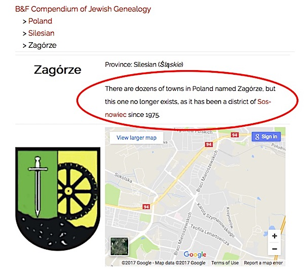 Notes for the town of Zagórze