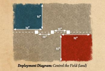 control the field setup
