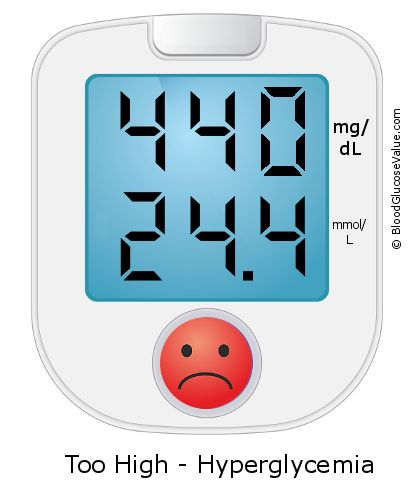 Blood Glucose 440 mg/dL tested - is it bad ...