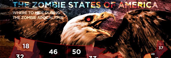 zombie-states
