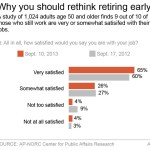 Why You Should Rethink Retiring Early
