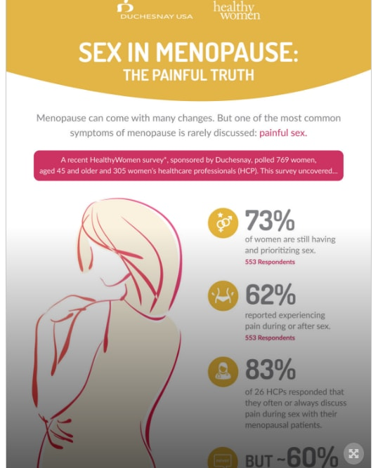 Menopause and Painful Sex