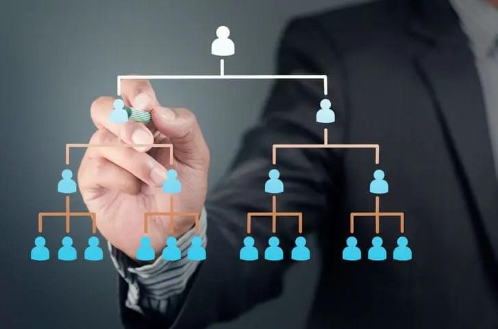 internal social collaboration platform