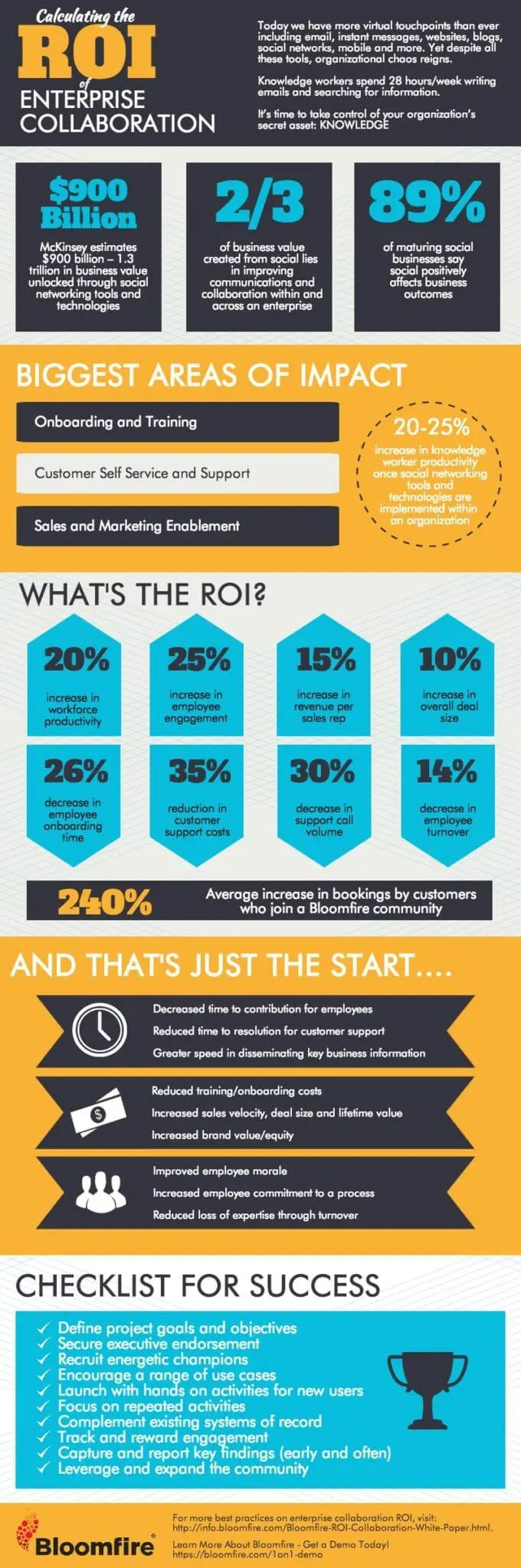 BLM_ROI_Infographic_10-2014