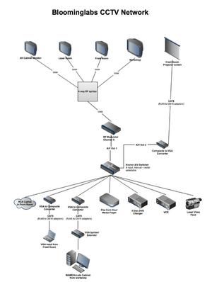 Binomial Tree Diagram Product Diagram Wiring Diagram ~ Odicis