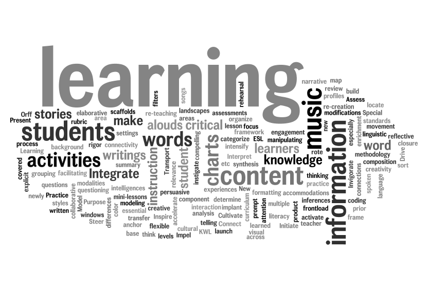 Infusing Wordles For Cross-Curricular Projects In The